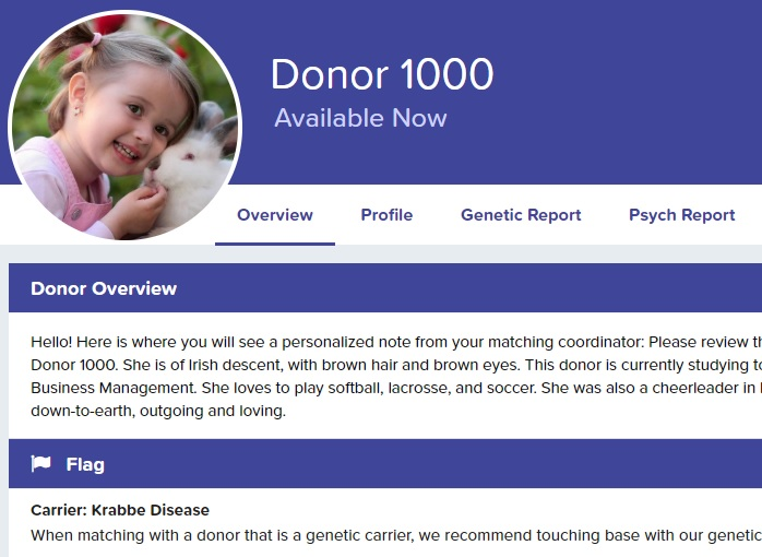 Egg Donor Intended Parents